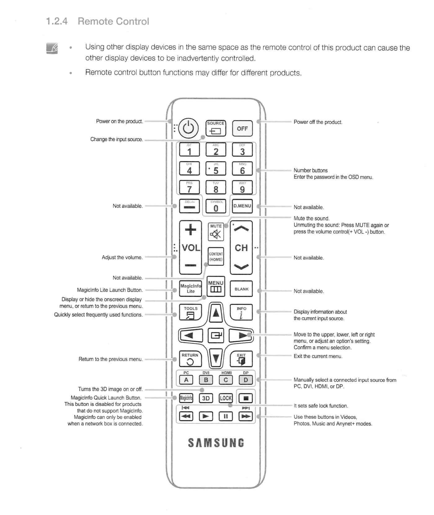 Eendracht TV Remote Control